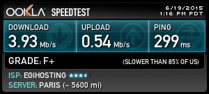 SpeedTest Paris