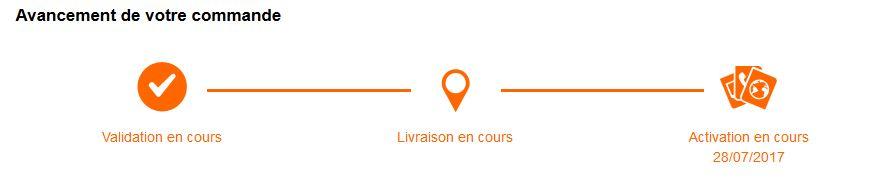 R solu annulation commande communaut orange - Annulation commande cuisine ...