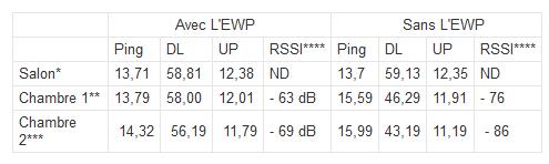 speedtest-extender-wifi-plus.png