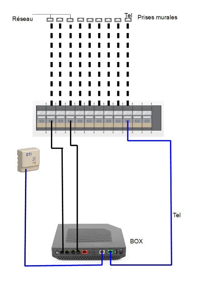 Branchement cable r seau sur prise t l phone inter - Schema branchement prise telephone ...