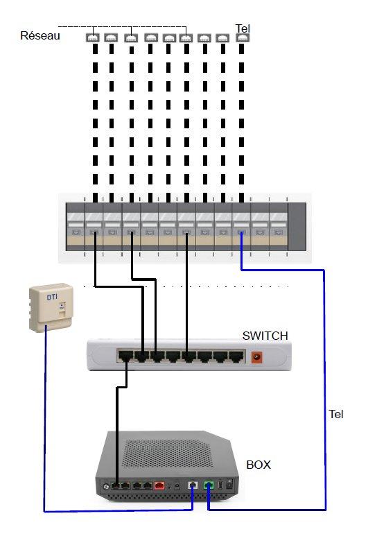 branchement cable r seau sur prise t l phone inter page 2 communaut orange. Black Bedroom Furniture Sets. Home Design Ideas