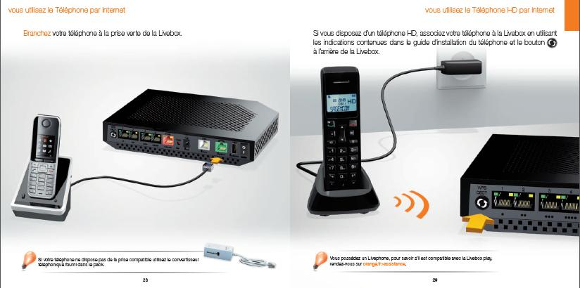 R solu plus de deuxi me t l phone sur livebox communaut orange - Branchement livebox telephone ...